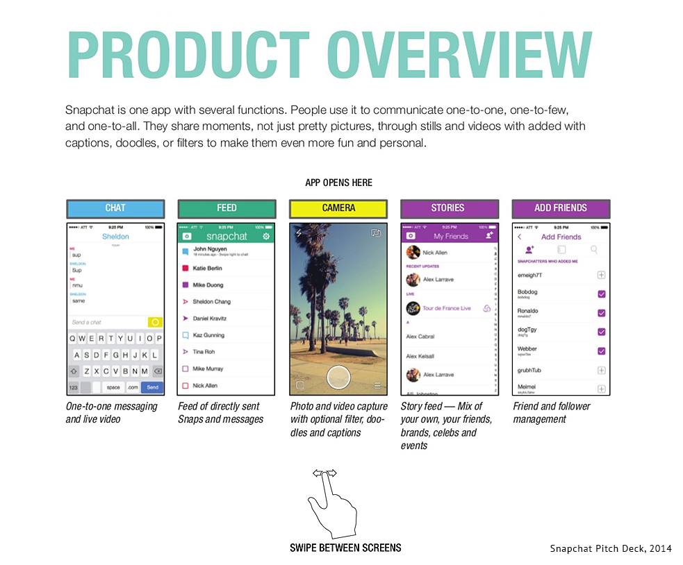Early Snapchat Pitch Deck: Product Overview