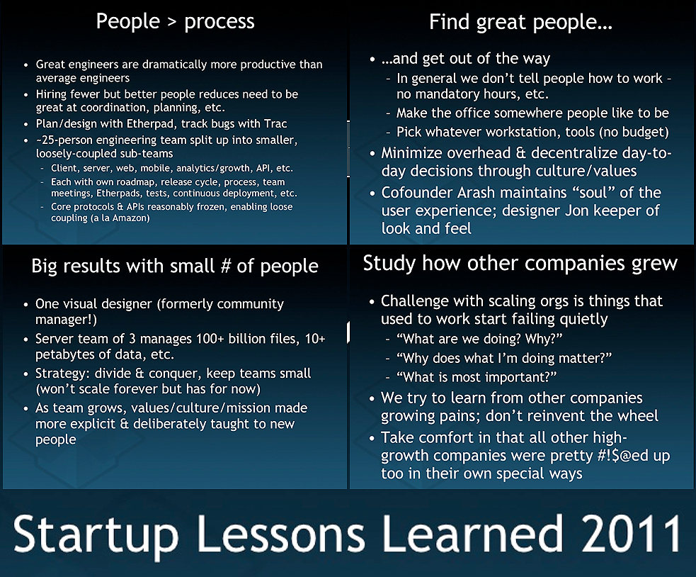 Dropbox 2011: Lessons Learned