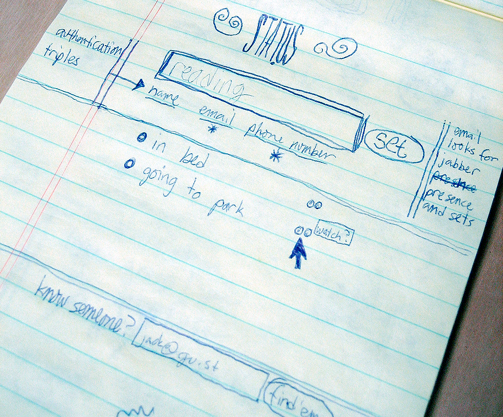 Twitter: The First Sketch of Twttr, 2006
